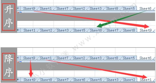 怎么快速给sheet排序5