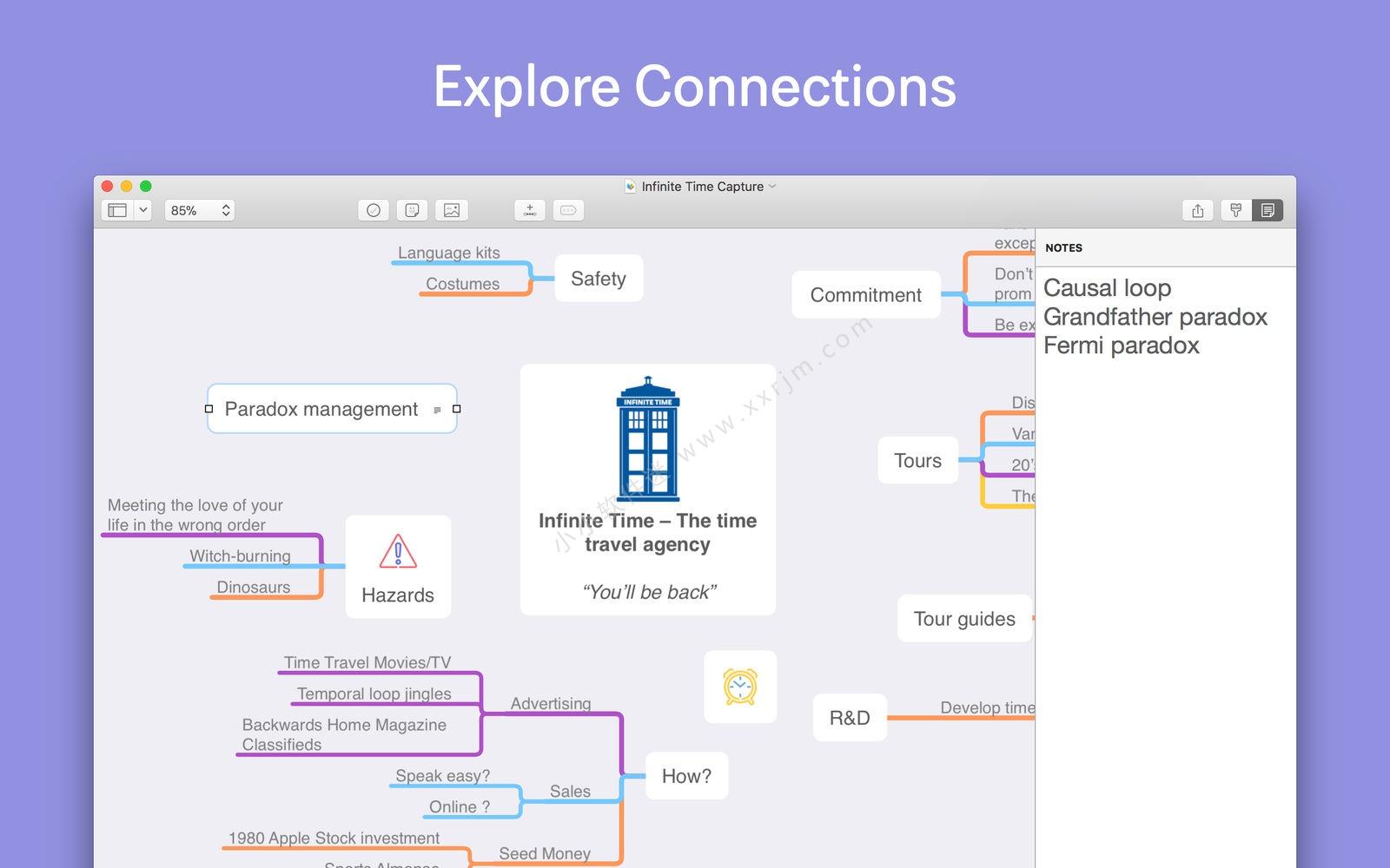 MindNode 5.0.1 for mac-mac上优秀的思维导图软件